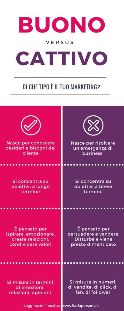 Marketing Buono vs Cattivo